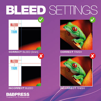 Bleed and trim settings from b&b press