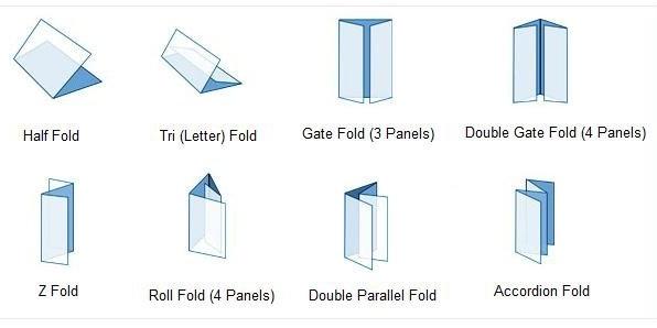 types of leaflets-1-827981-edited