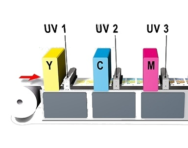 LED UV Printer 3 sections
